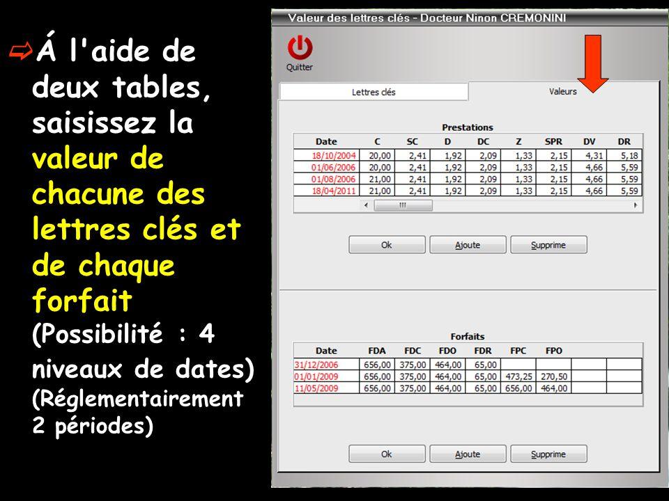 Á l aide de deux tables, saisissez la valeur de chacune des lettres clés et de chaque forfait (Possibilité : 4 niveaux de dates) (Réglementairement 2 périodes)