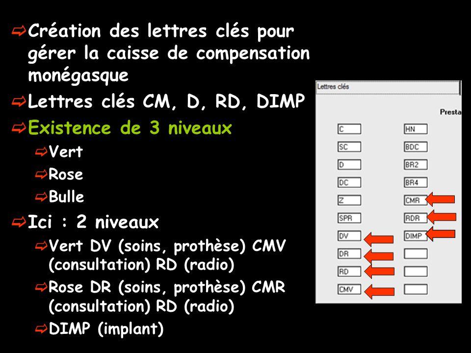 Lettres clés CM, D, RD, DIMP Existence de 3 niveaux