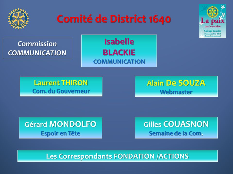 Les Correspondants FONDATION /ACTIONS