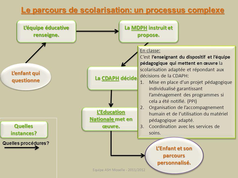 Le parcours de scolarisation: un processus complexe
