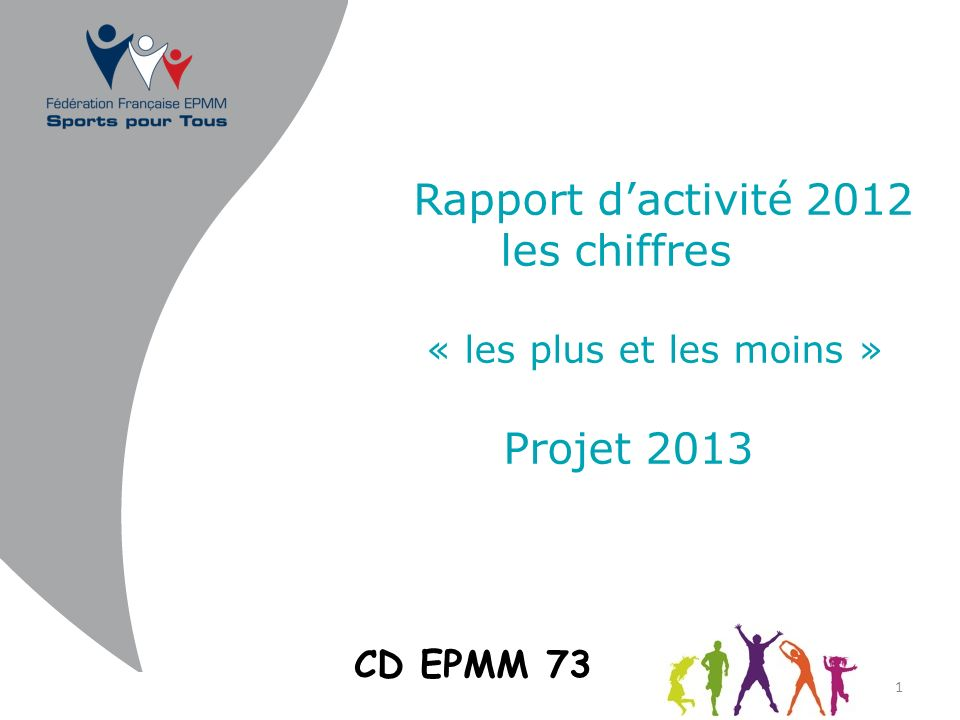 Rapport d'activité 2012 les chiffres « les plus et les moins » Projet 2013