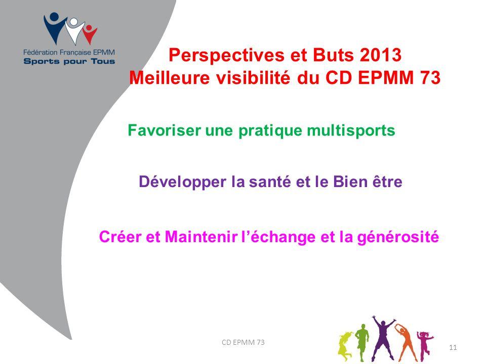 Perspectives et Buts 2013 Meilleure visibilité du CD EPMM 73