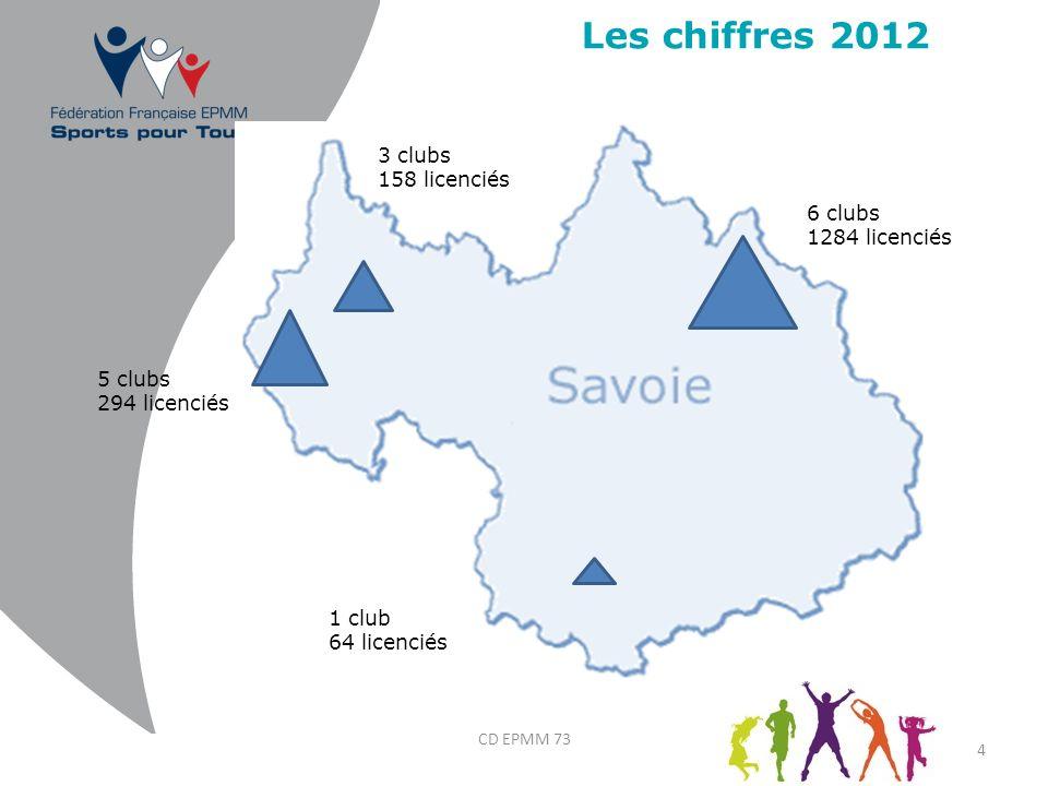 15 clubs Les chiffres 2012 3 clubs 158 licenciés 6 clubs