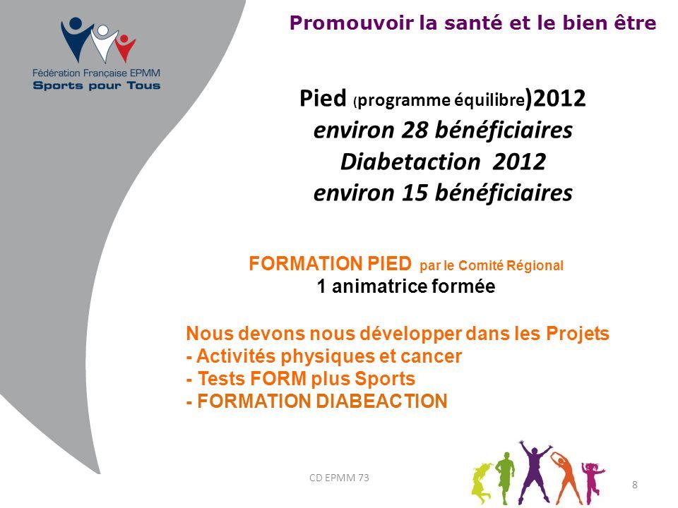 Pied (programme équilibre)2012 environ 28 bénéficiaires