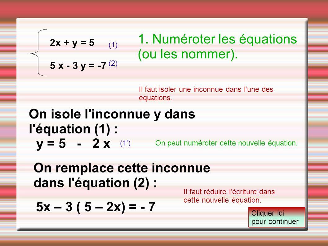 1. Numéroter les équations (ou les nommer).