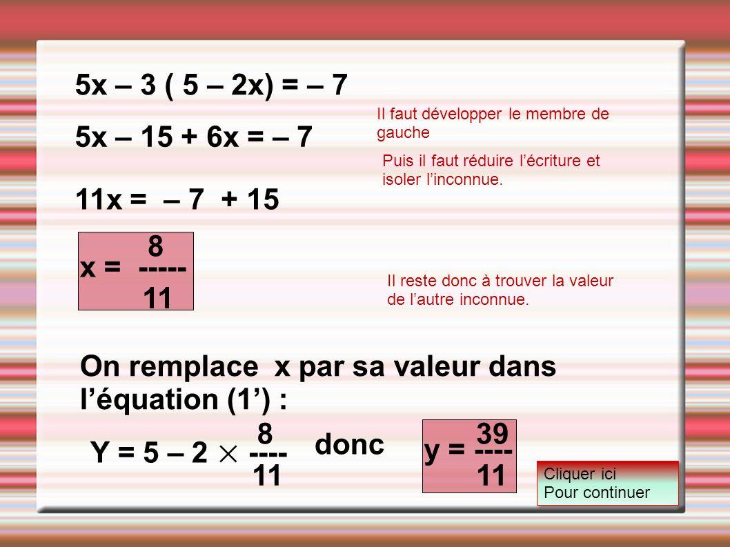 On remplace x par sa valeur dans l'équation (1') :