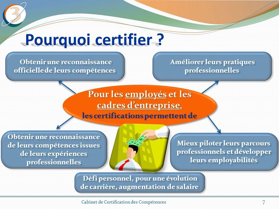 Pourquoi certifier Pour les employés et les cadres d'entreprise,