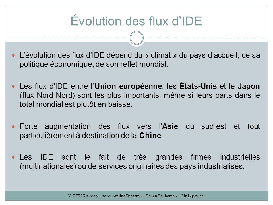 Évolution des flux d'IDE