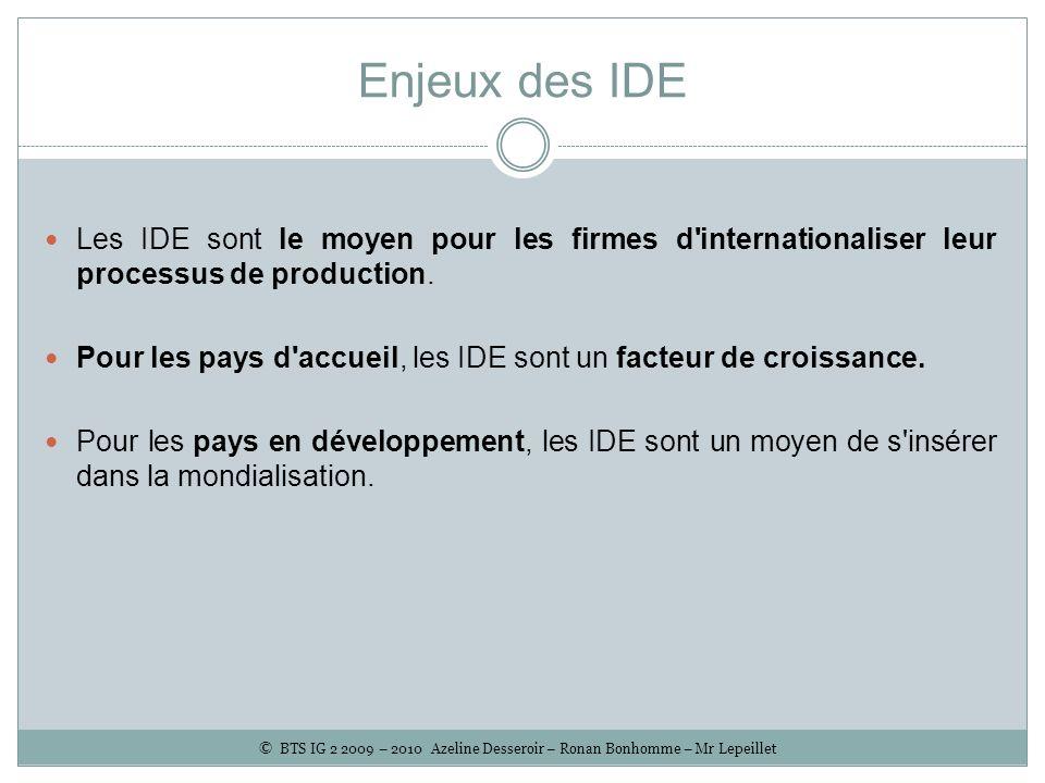 Enjeux des IDE Les IDE sont le moyen pour les firmes d internationaliser leur processus de production.