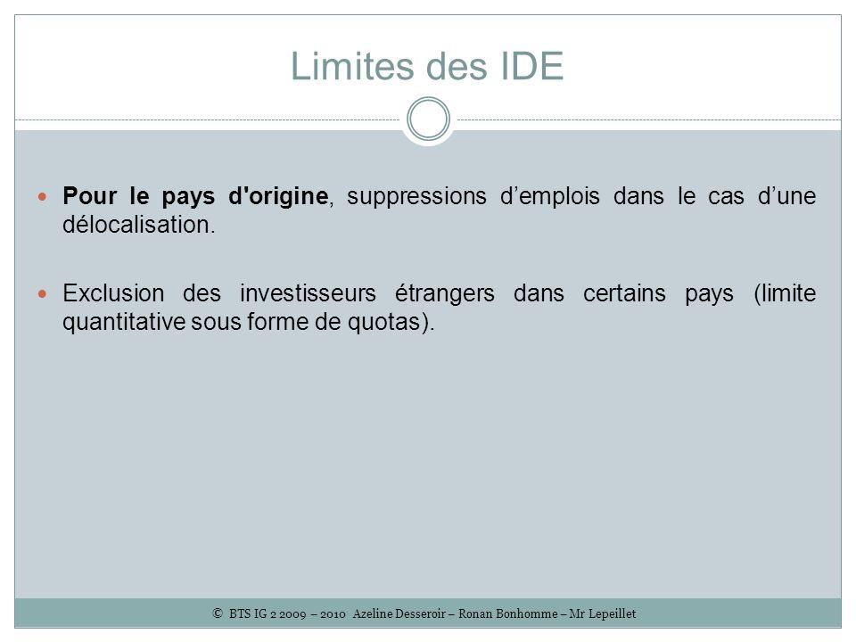Limites des IDE Pour le pays d origine, suppressions d'emplois dans le cas d'une délocalisation.