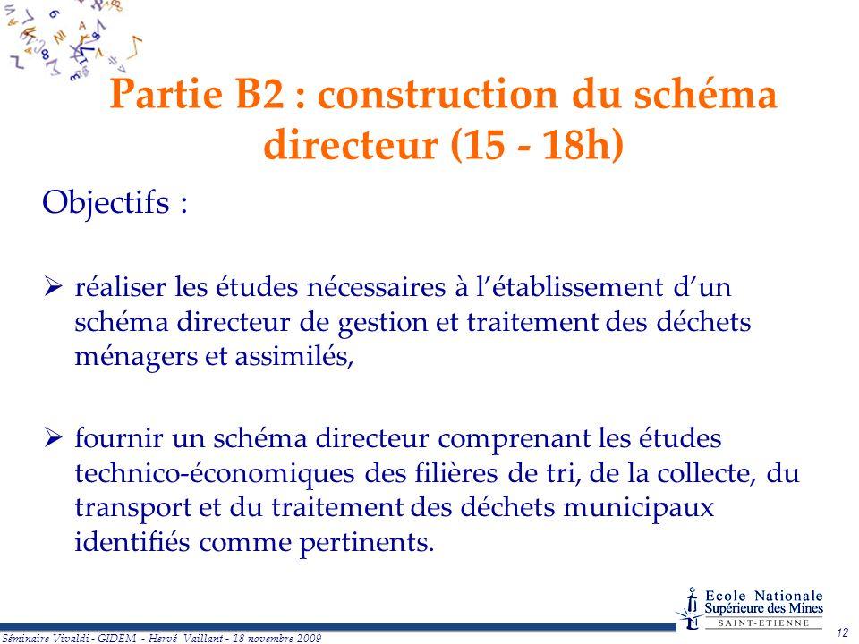 Partie B2 : construction du schéma directeur (15 - 18h)