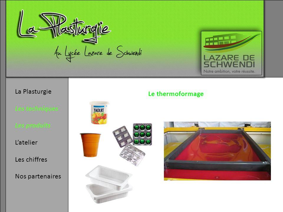 La Plasturgie Les techniques Les produits L'atelier Les chiffres Nos partenaires Le thermoformage