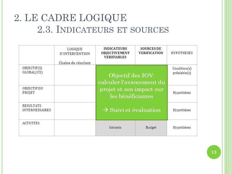 2. LE CADRE LOGIQUE 2.3. Indicateurs et sources