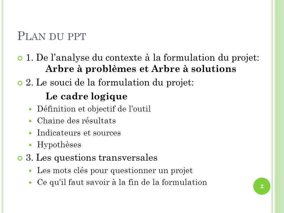 Plan du ppt 1. De l'analyse du contexte à la formulation du projet: Arbre à problèmes et Arbre à solutions.