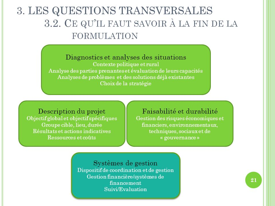 3. LES QUESTIONS TRANSVERSALES. 3. 2