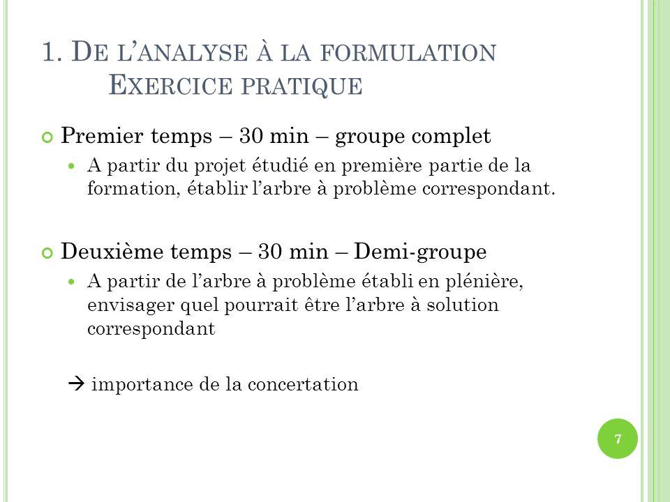 1. De l'analyse à la formulation Exercice pratique