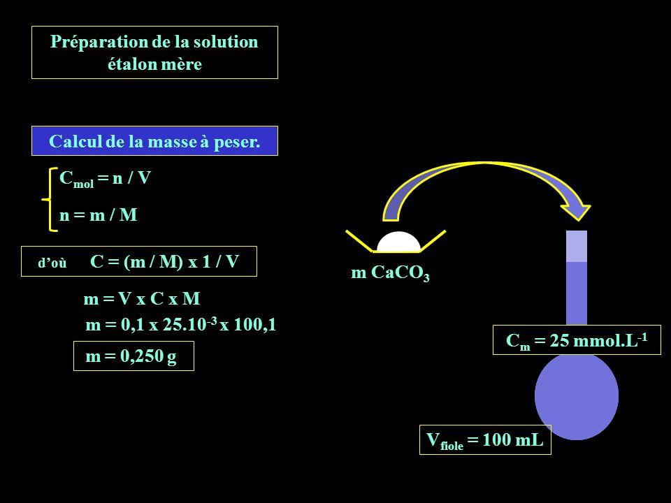 Préparation de la solution étalon mère Calcul de la masse à peser.