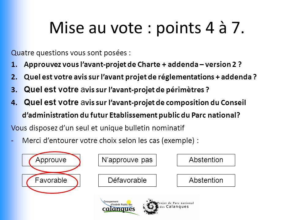Mise au vote : points 4 à 7. Quatre questions vous sont posées :