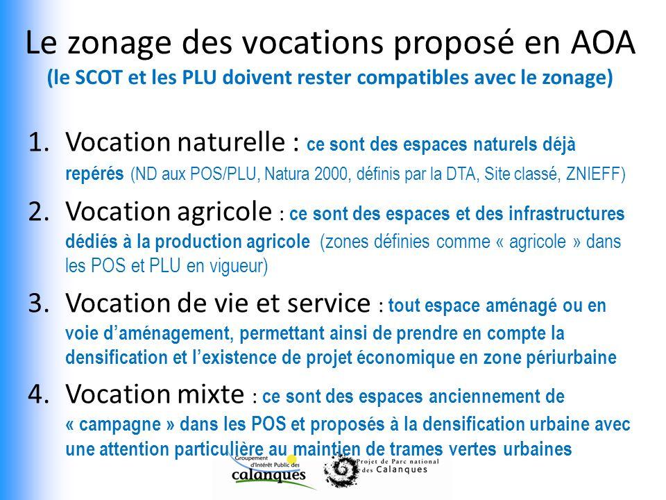 Le zonage des vocations proposé en AOA (le SCOT et les PLU doivent rester compatibles avec le zonage)