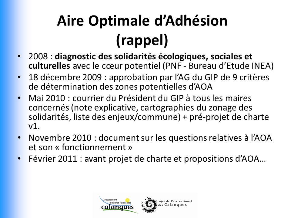 Aire Optimale d'Adhésion (rappel)