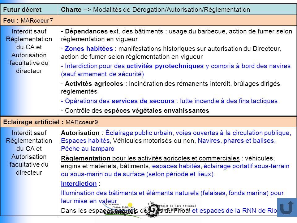 Futur décret Charte –> Modalités de Dérogation/Autorisation/Règlementation. Feu : MARcoeur 7.
