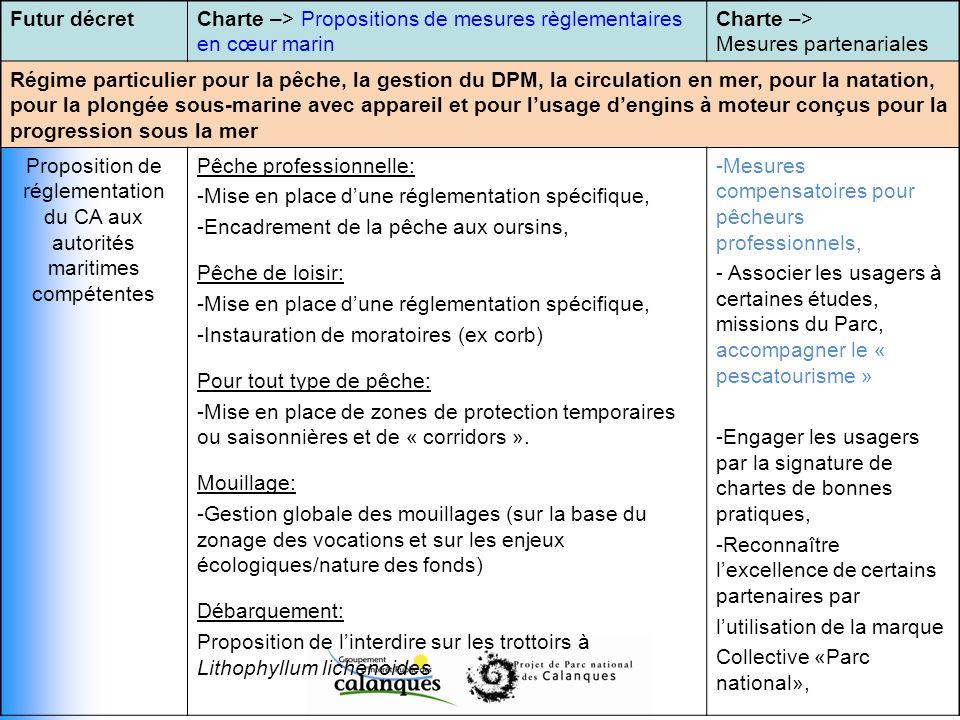 Futur décret Charte –> Propositions de mesures règlementaires en cœur marin. Charte –> Mesures partenariales.
