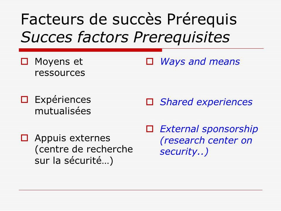 Facteurs de succès Prérequis Succes factors Prerequisites