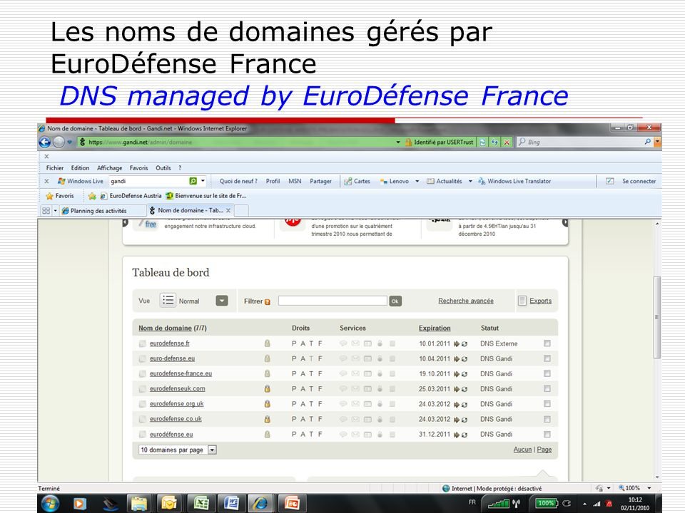Les noms de domaines gérés par EuroDéfense France DNS managed by EuroDéfense France