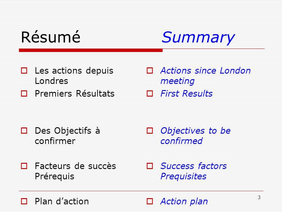 Résumé Summary Les actions depuis Londres Premiers Résultats