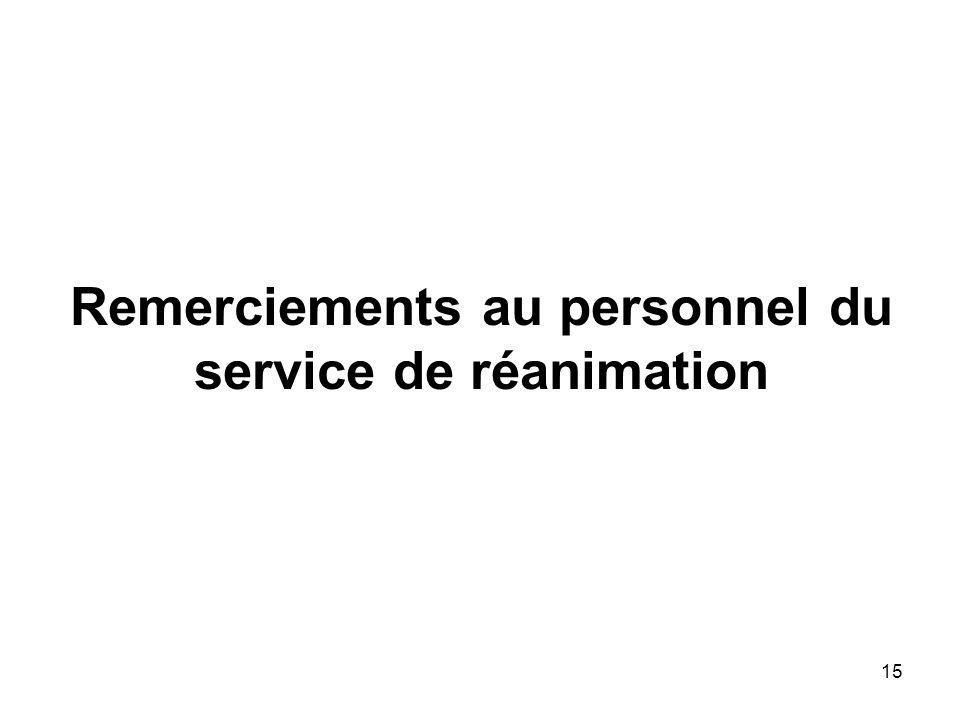 Remerciements au personnel du service de réanimation