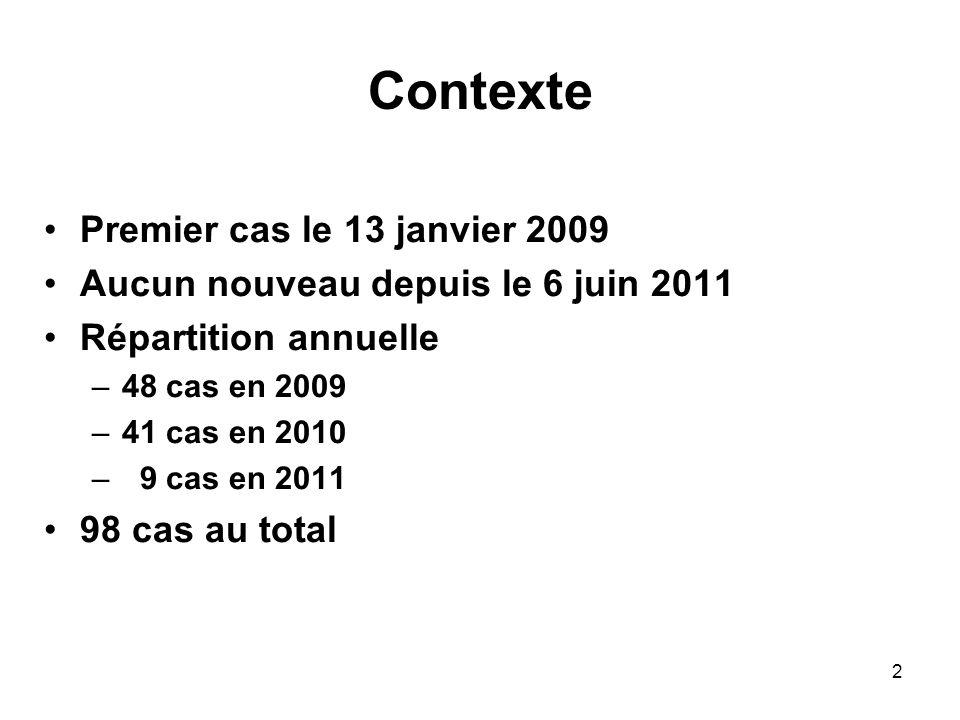 Contexte Premier cas le 13 janvier 2009