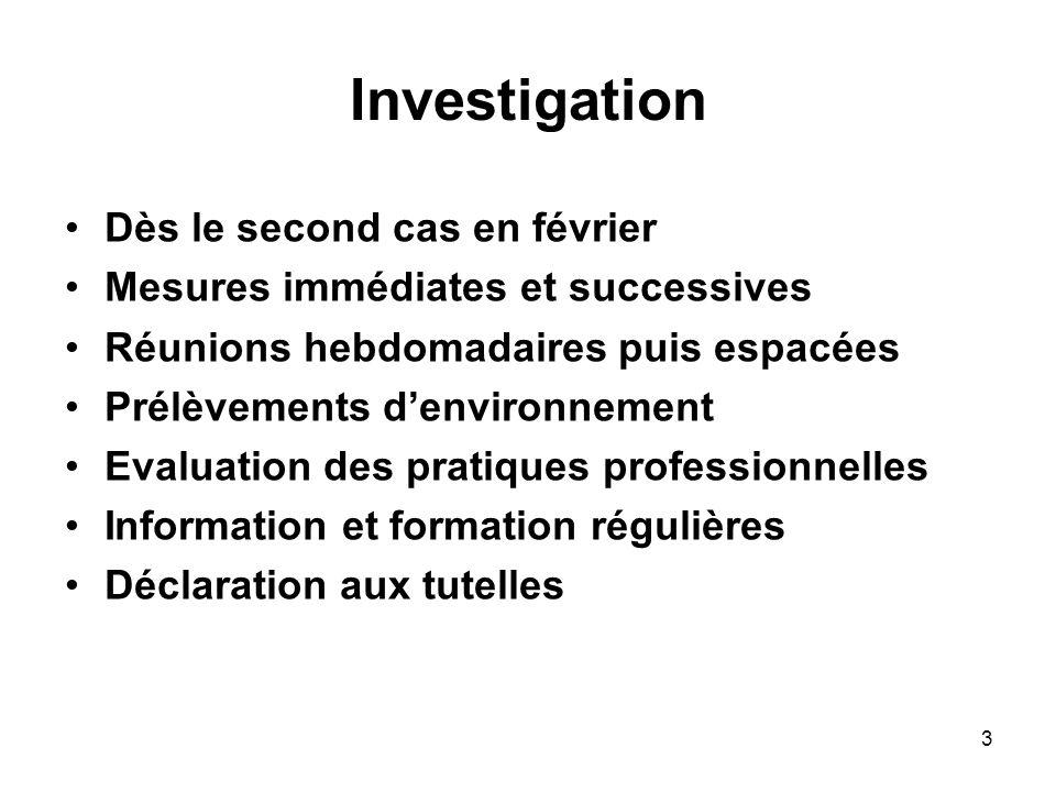 Investigation Dès le second cas en février