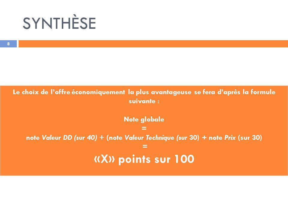 SYNTHÈSE «X» points sur 100