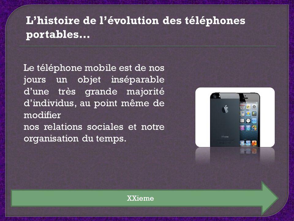 L'histoire de l'évolution des téléphones portables…