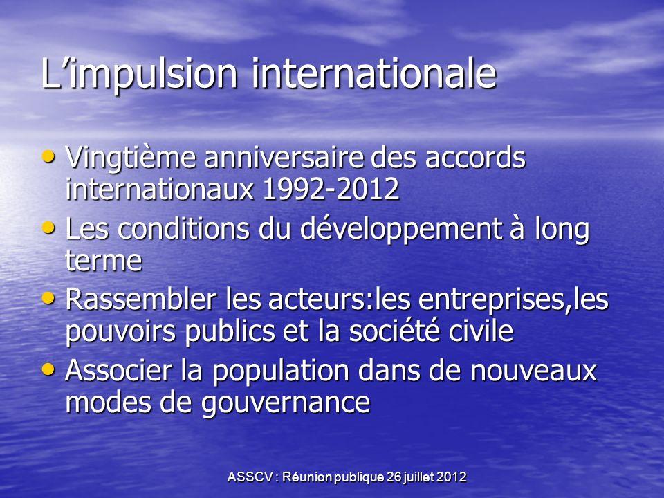 L'impulsion internationale