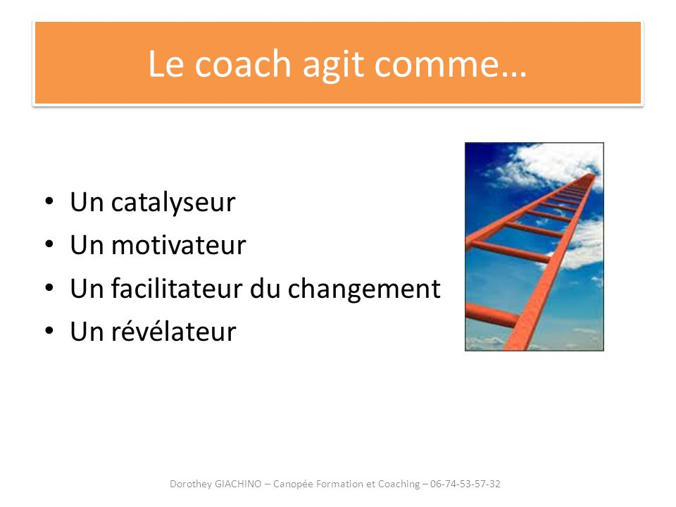 Dorothey GIACHINO – Canopée Formation et Coaching – 06-74-53-57-32