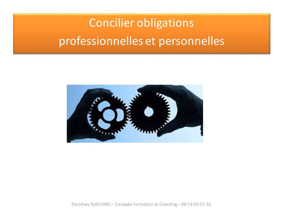 Concilier obligations professionnelles et personnelles