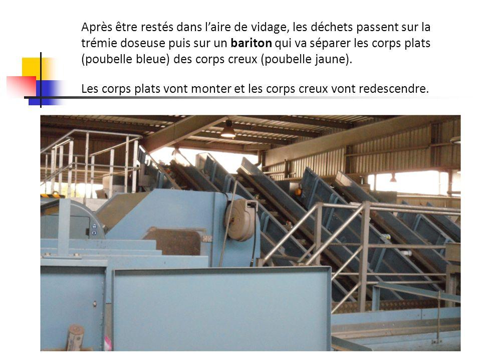 Après être restés dans l'aire de vidage, les déchets passent sur la trémie doseuse puis sur un bariton qui va séparer les corps plats (poubelle bleue) des corps creux (poubelle jaune).
