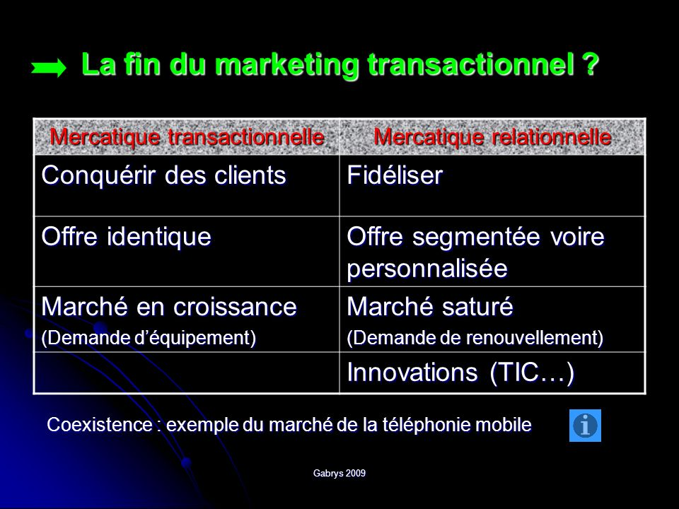La fin du marketing transactionnel