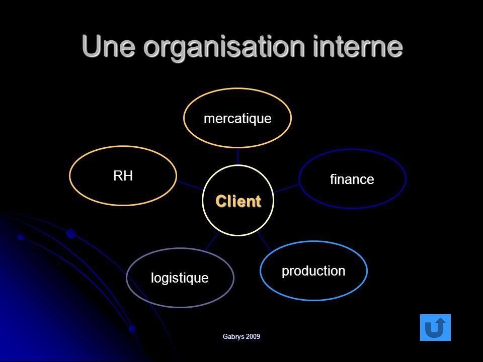 Une organisation interne
