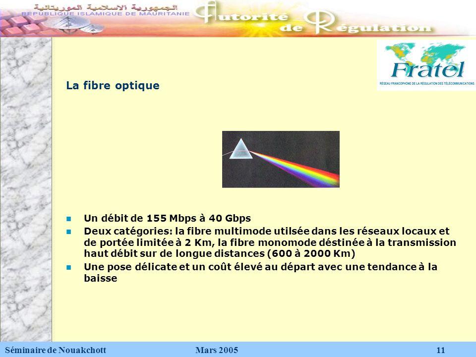 La fibre optique Un débit de 155 Mbps à 40 Gbps