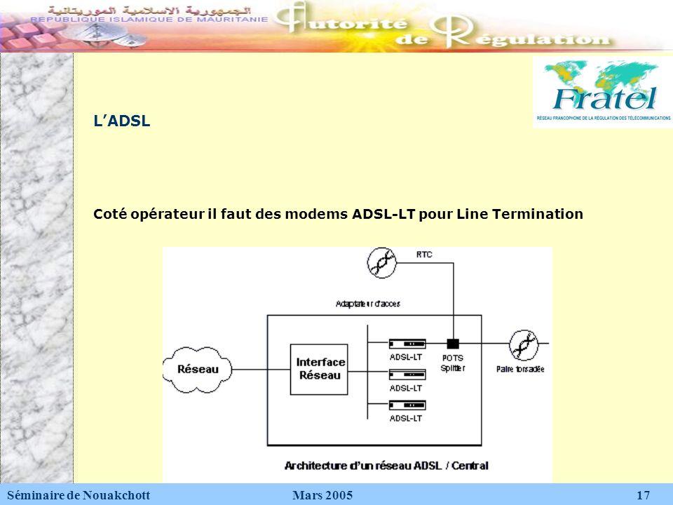 L'ADSL Coté opérateur il faut des modems ADSL-LT pour Line Termination