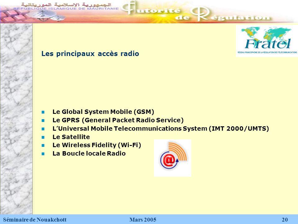 Les principaux accès radio