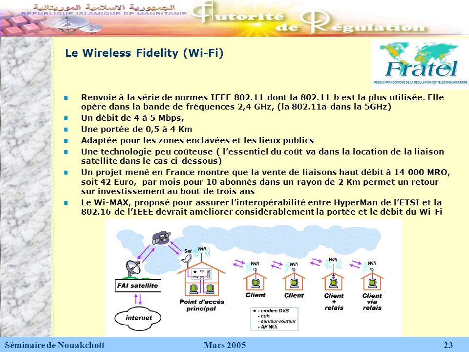 Le Wireless Fidelity (Wi-Fi)