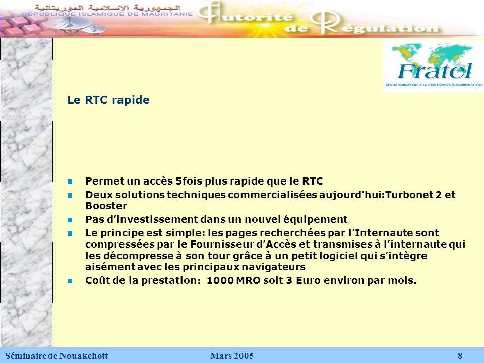 Le RTC rapide Permet un accès 5fois plus rapide que le RTC