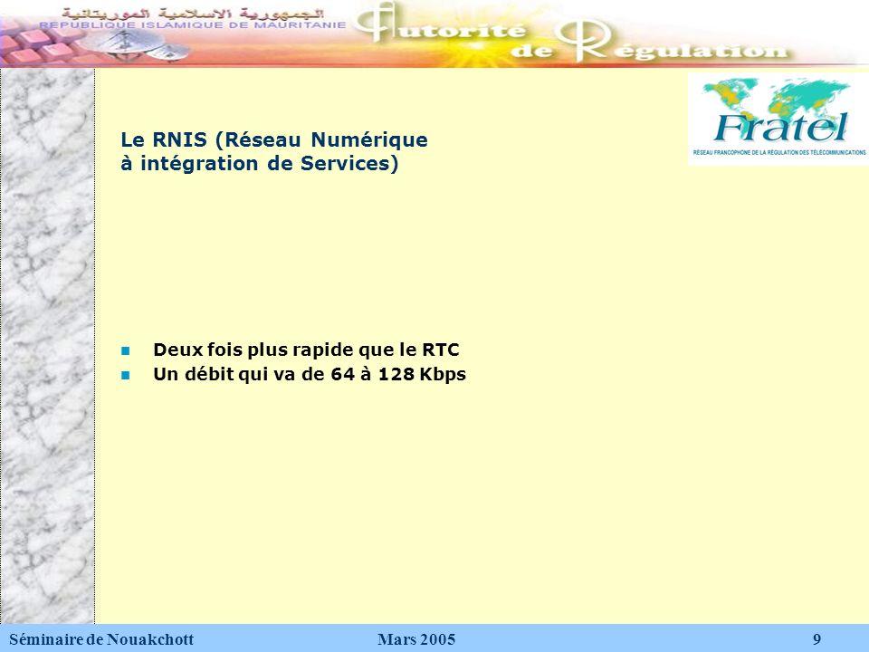 Le RNIS (Réseau Numérique à intégration de Services)