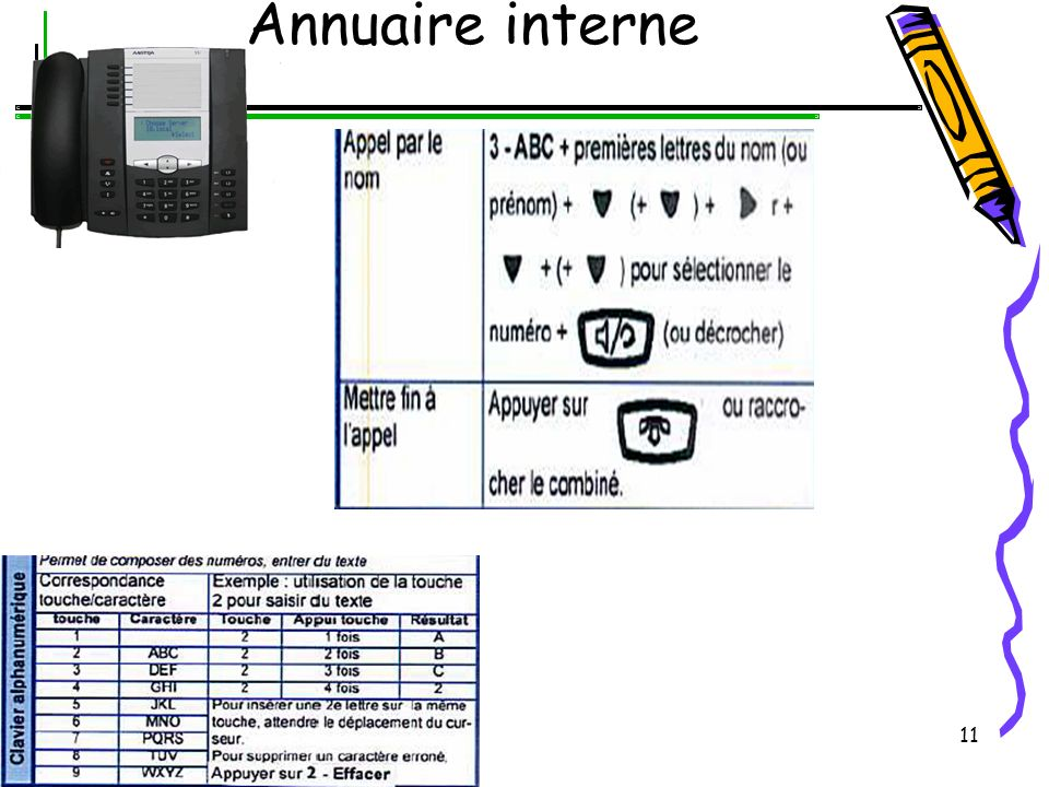 Annuaire interne