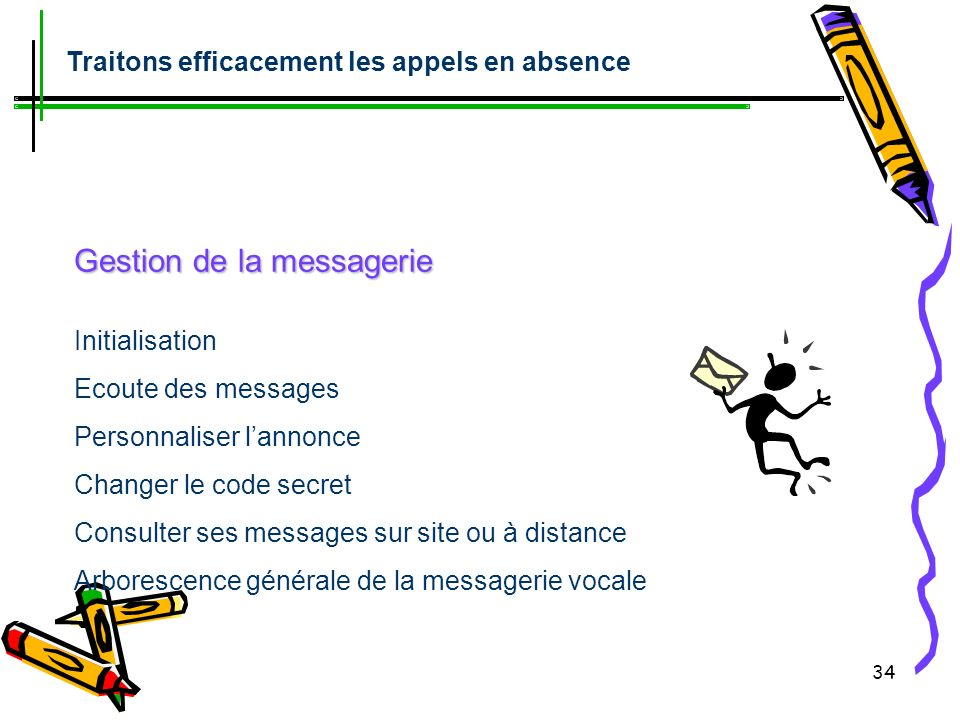 Gestion de la messagerie