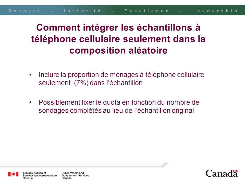 Comment intégrer les échantillons à téléphone cellulaire seulement dans la composition aléatoire