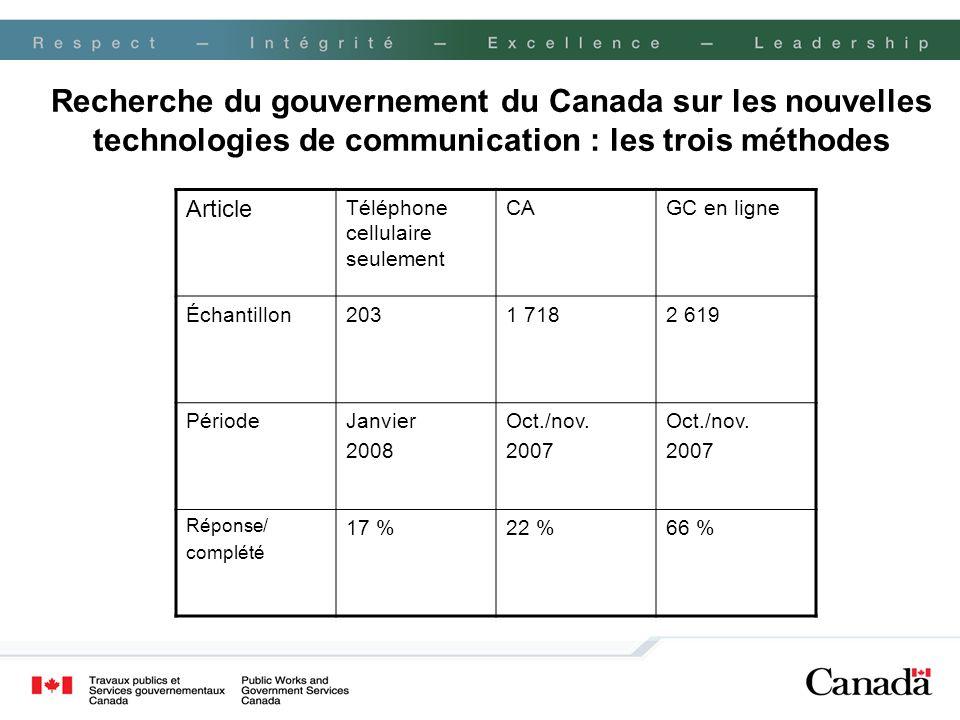 Recherche du gouvernement du Canada sur les nouvelles technologies de communication : les trois méthodes